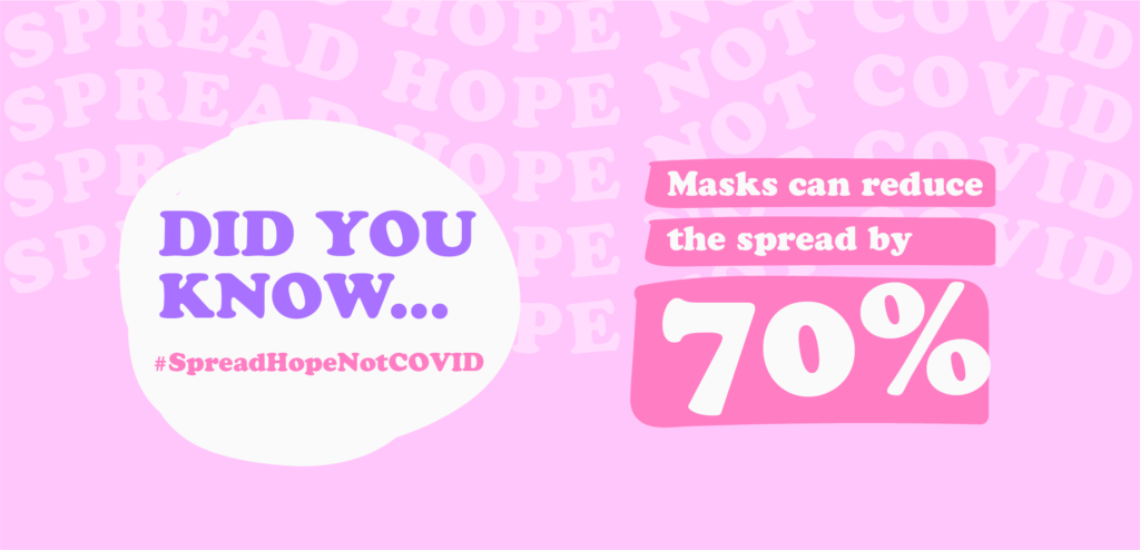 Wearing a face mask in 2020 is crucial to containing COVID-19. Did you know that wearing one can reduce the spread of the virus by 70%?